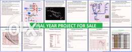 Final Year Project for Mechanical/Industrial/Chemical/Environm. Eng
