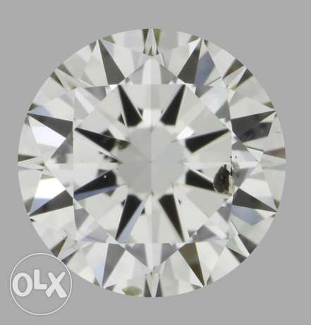 Moissanite stones for sale