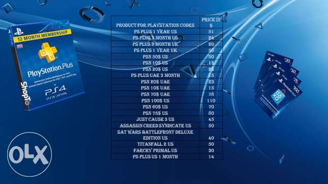 psn wallet codes and ps plus codes