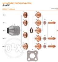 CNC plasma cutting consumables for Ajan