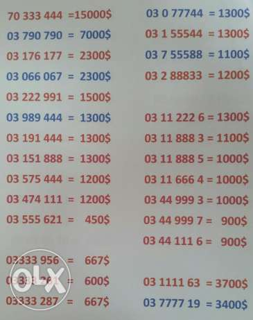 Only Special numbers