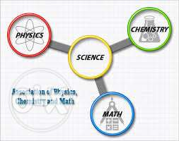 priv. lessons in Physics, math & chemistry for all classes